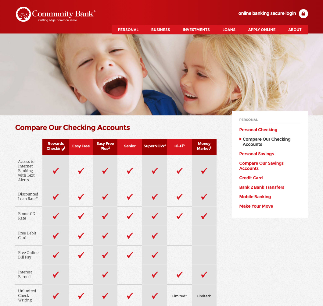 Community Bank website: Account Comparison Page