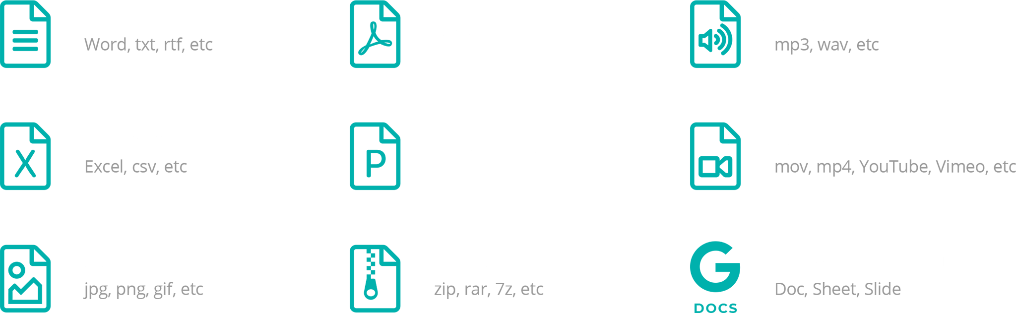 Web portal supported file types